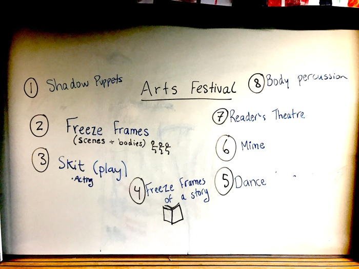 CHOICE arts Festival groups