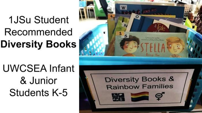 Copy of Diversity Book Reviews by Grade 1JS